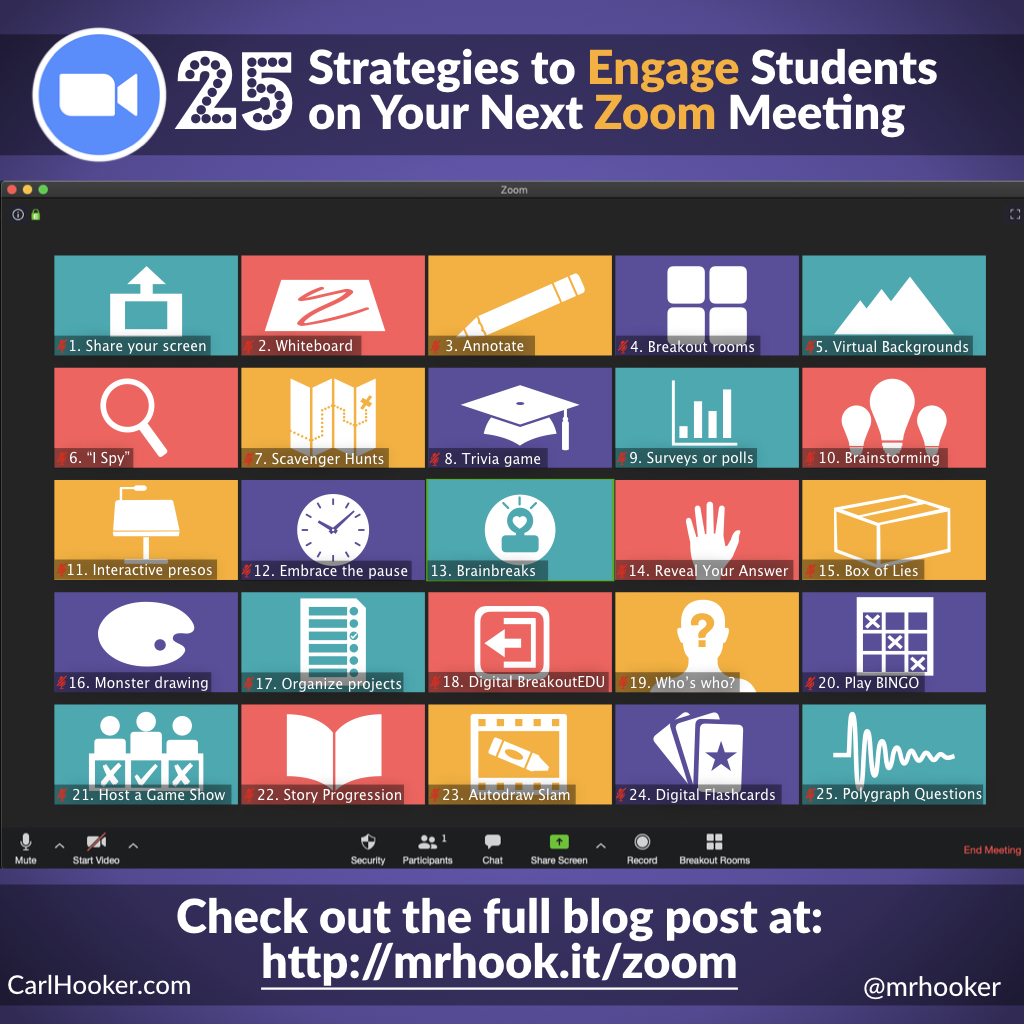 25 Strategies To Engage Students On Your Next Zoom Meeting Hooked On Innovation